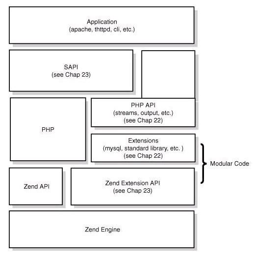 php_framework.jpg