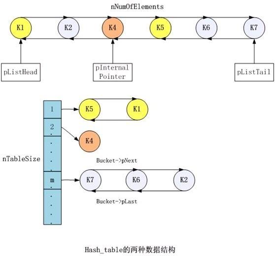 zend_hash_table.jpg